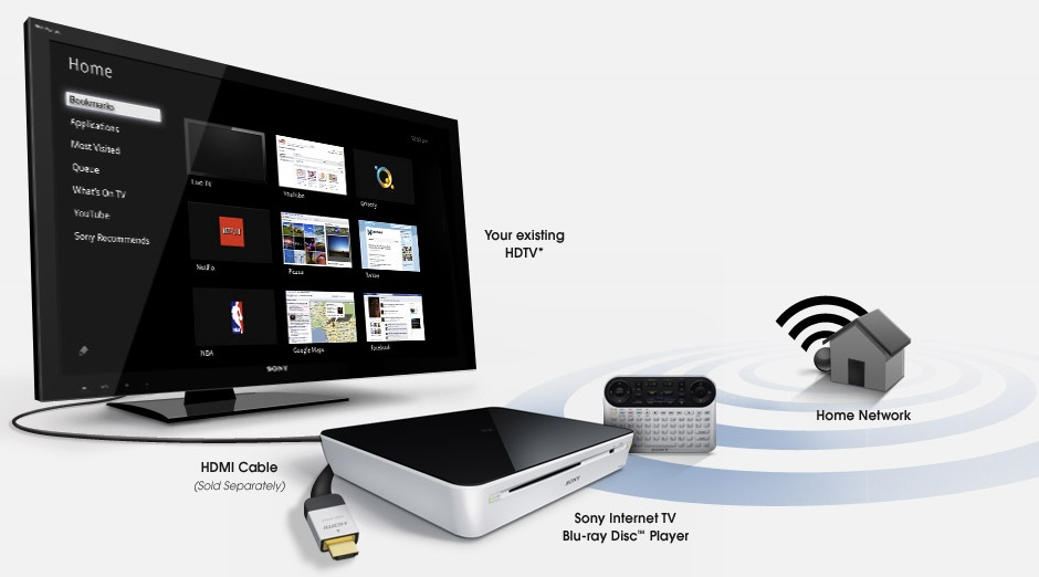 sony internet tv. for sony internet tv