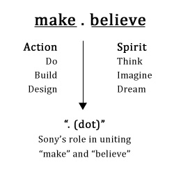 make.believe