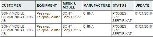 Sony_F5122_F3116