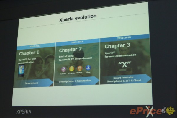 Sony_Xperia_X_Chapters_1